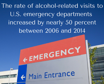 the rate of alcohol related visits to ERs increased by nearly 50 percent