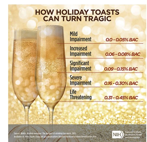 Wine glasses with headline How holiday toasts can turn tragic