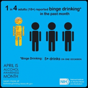 Image of 4 stick figures titled 1 in 4 adults binge drink