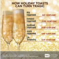 How holiday toasts can turn tragic graphic