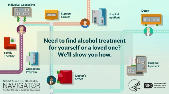 Promotional image for the Alcohol Treatment Navigator depicting a road map to different treatment options.