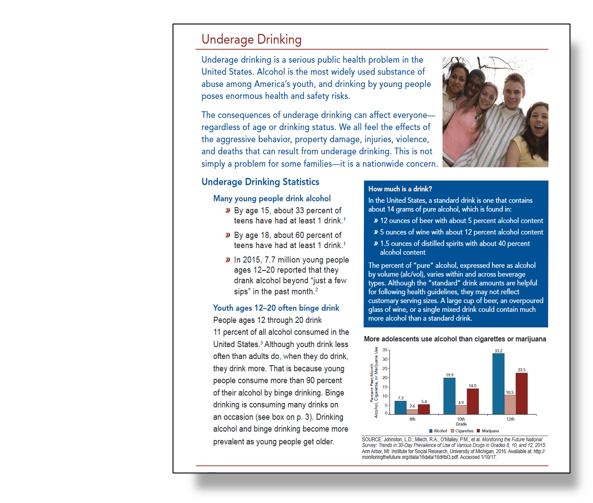 Underage Drinking Fact Sheet