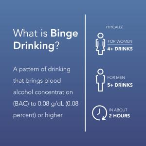 Image of what is binge drinking