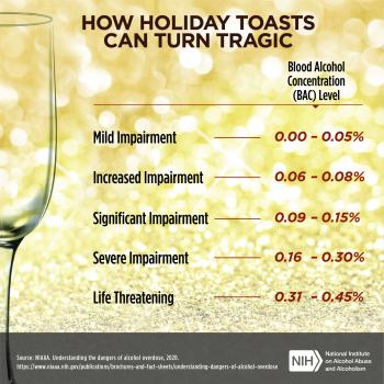Infographic. How holiday toasts can turn tragic. Empty champagne glass next to a chart showing Blood Alcohol Concentration levels. Mild impairment 0.00 to 0.05% BAC level Increased impairment 0.06 to 0.08% BAC level Significant impairment 0.09 to 0.15% BAC level Severe impairment 0.16 to 0.30% BAC level Life threatening 0.31 to 0.45% BAC level